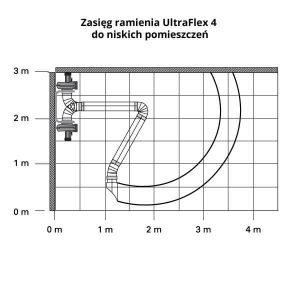 Ramie odciągowe Flex Ultraflex-zasieg-ramienia-ultraflex 4 do niskich pomieszczeń